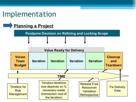 lean implementation plan template lean project management sle