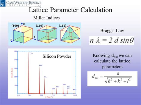 to determine lattice parameter using x ray diffraction pattern x ray diffraction and ebsd ppt video online download