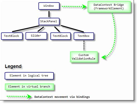 diagram of executive branch branch diagrams related keywords suggestions branch