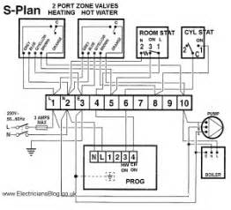 wiring diagram for s plan zoned central heating systems electrician s