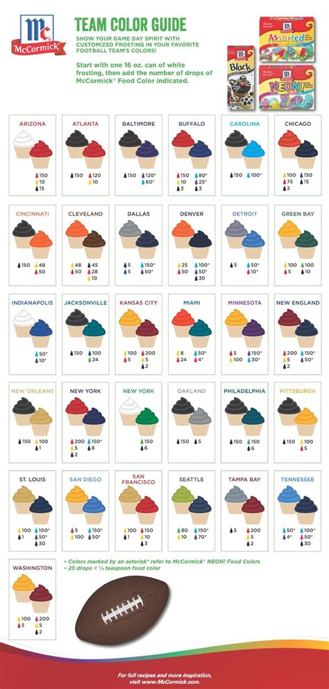 mccormick 174 nfl team color guide time colors coloring and nfl