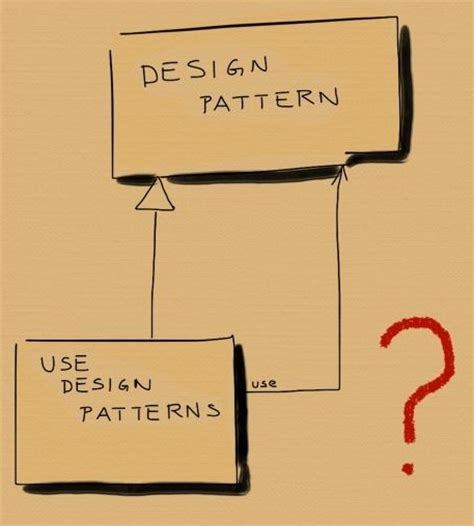 anti pattern developers field design patterns pattern or anti pattern