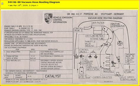 porsche 944 turbo wiring diagram online wiring diagram