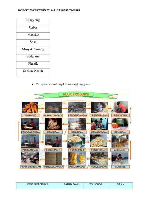 Minyak Goreng Per Drum businnes plan kripik singkong