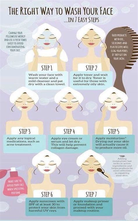 What Is The Right Way To Wash Your Hair by The Right Way To Wash Your In 7 Easy Steps Musely