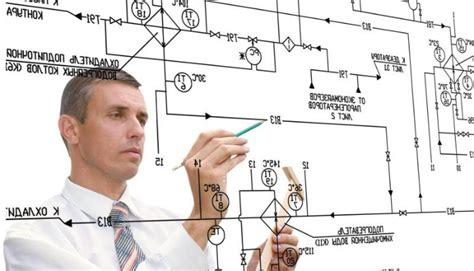 autocad tutorial for electrical engineers best website development in roorkee best institute in