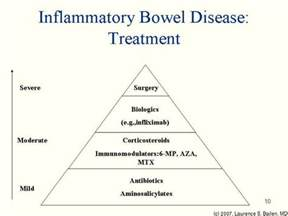our stunning page inflammatory bowel disease