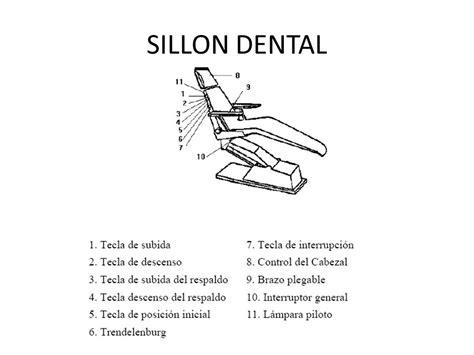 sillon odontologico precios equipo odontologico ppt descargar