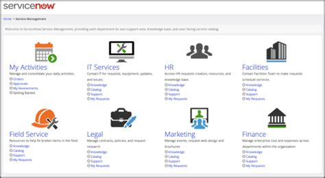 list layout servicenow wiki ecostratus technologies an independent servicenow blog