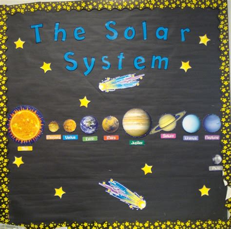 solar system decorations page 2 pics about space bulletin boards classroom decorations solar system page 3