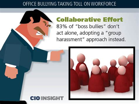 page 6 office bullying taking toll on workforce