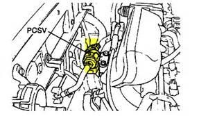 2004 Hyundai Sonata Purge Valve Location Of Purge Valve Solenoid Hyundai Accent Wiring