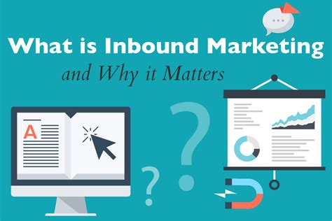 what is inbound marketing overview tools marketo
