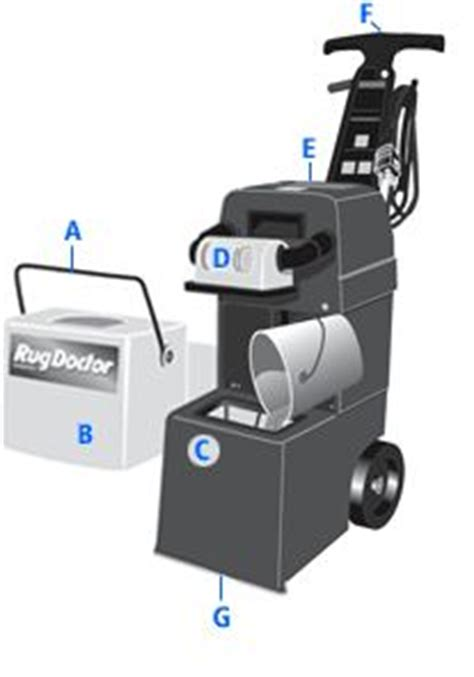 using vinegar in rug doctor all the parts of a rug doctor carpet cleaning machine for expert help check out http