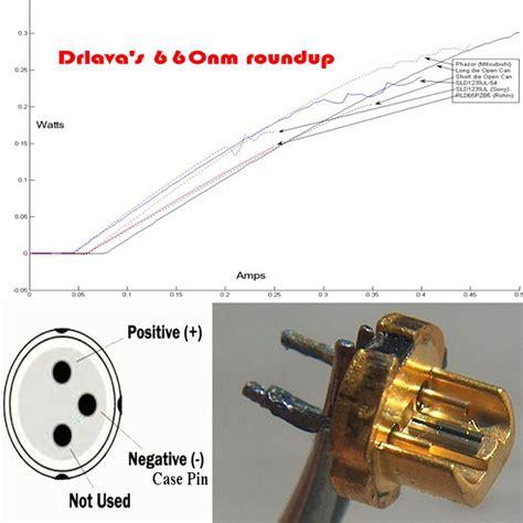 diode laser eye damage 28 images infra modul sensor better bika electronic center powerful