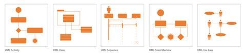 visio state diagram template professional beautiful uml content office blogs