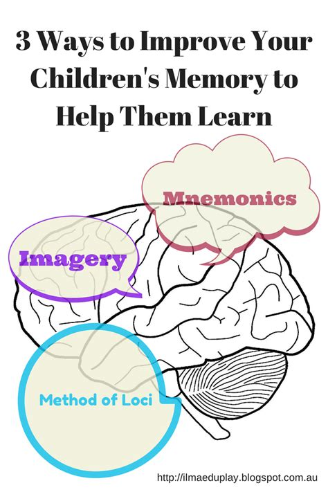 memory practices and learning how to apply learning strategies by memory exercise to learn faster remember more and be more attentive books ilma education 3 ways to improve your children s memory