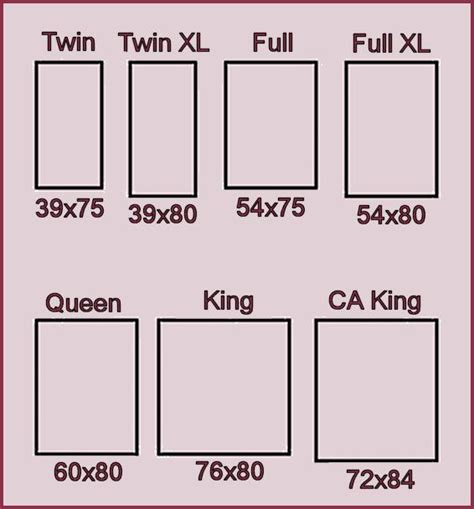 bed sizes chart us mattress size chart good place to start your project is