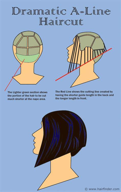 how to instructions for bob haircut a line haircut diagram beauty pinterest haircuts