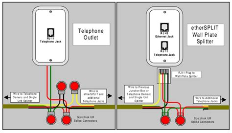dsl phone wiring diagram dsl get free image about