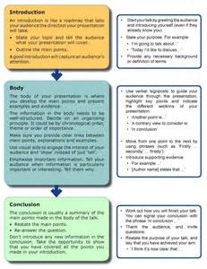 How To Structure An Essay Introduction by Planning And Structure Unsw Current Students