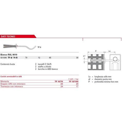 mensole per termosifoni mensole per radiatore fischer 2pz vendita
