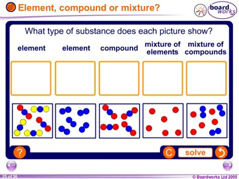 diagram of elements compounds and mixtures 8 f compounds mixtures boardworks