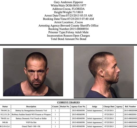 All Arrest Records Arrests In Brevard County July 26 2015