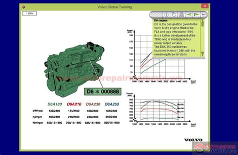 volvo d16 engine diagram html autos post