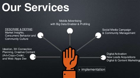 mobile advertising agencies right indonesia mobile advertising digital agency