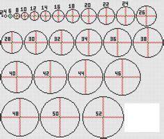 circle chart game stuff minecraft circles minecraft