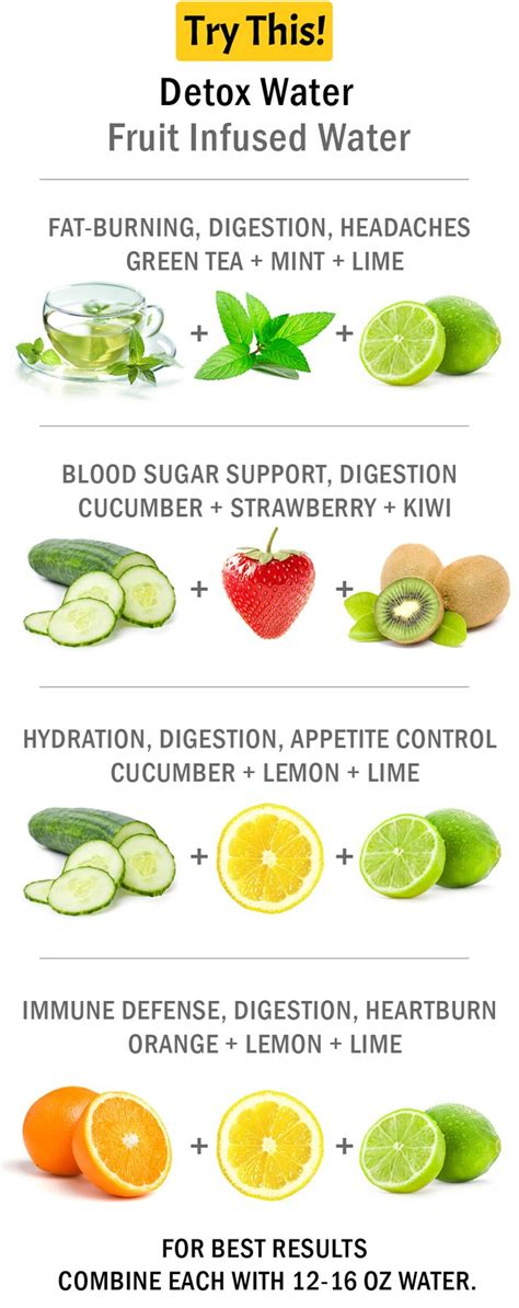 Detox Poster Idea by 17 Best Ideas About Water Facts On Infused