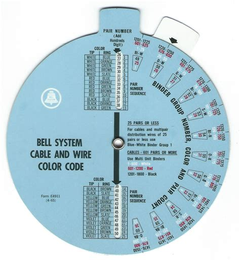 the bell ringers cable and wire color code