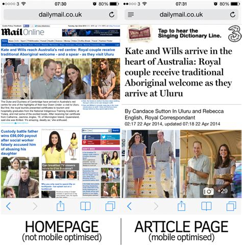 home daily mail how the daily mail all the ux and became a
