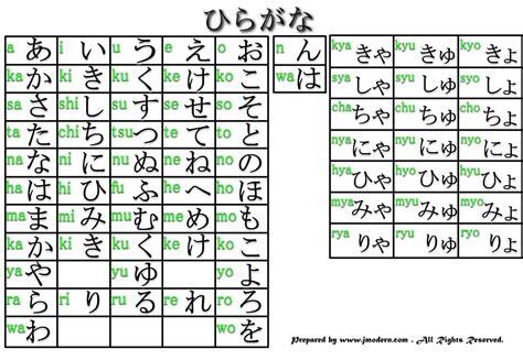 como decorar letras em japones kanjis