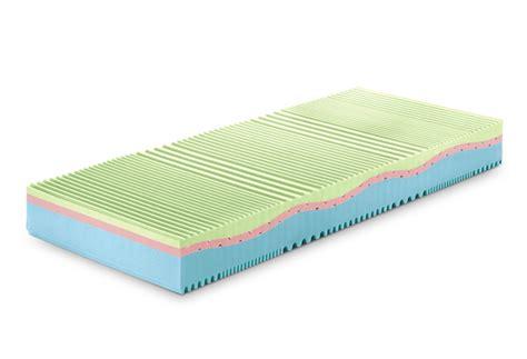 materasso dispositivo medico detraibile materasso biomemory dispositivo medico detraibile