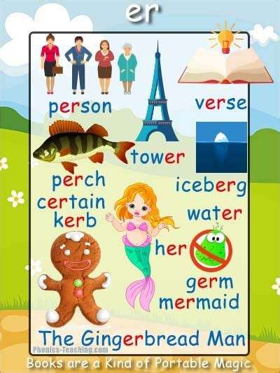 printable phonics poster 15 best vowel digraph posters images on pinterest