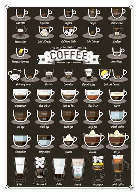 how to make espresso coffee learn how to make coffee 38 different ways with this