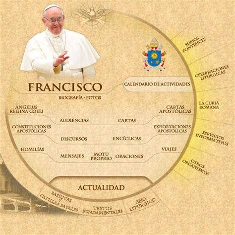 la santa sede il santo padre francesco el santo padre marco vaticano