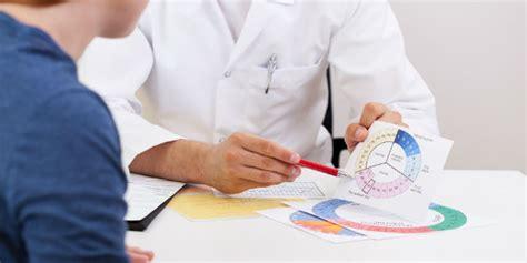 sensazione di bagnato prima ciclo mestruale muco cervicale 232 utile per il calcolo dei giorni fertili