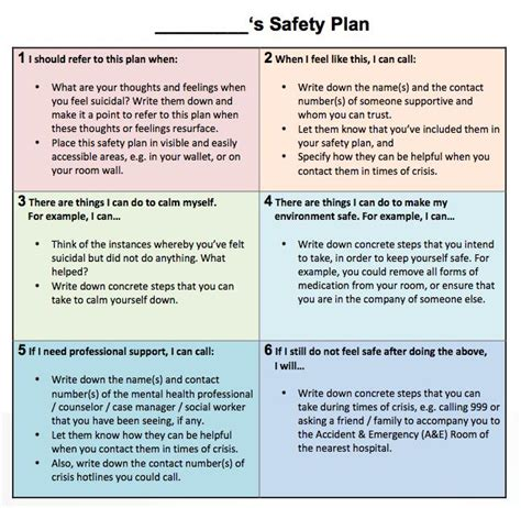 personal safety plan template chat community health assessment team
