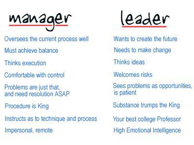 leadership vs management quotes quotesgram