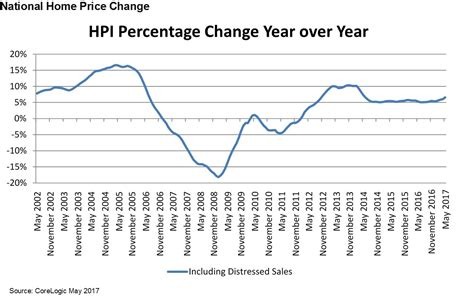 home design trade shows 2015 100 home design trade shows 2015 5 tricks to help