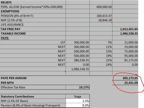 calculator yearly income calculating taxes using new paye mosaug consulting