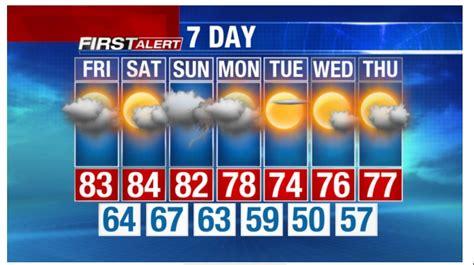 Weather Underground Giz Images Weather Forecast Post 2