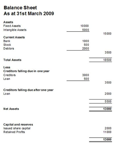 balance sheet template uk balance sheet templates exles of balance sheets