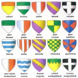 heraldry colors heraldry on coat of arms symbols and family crest