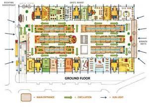 Eataly Floor Plan by Studio Fc Mvrdv S Market Hall Part 2