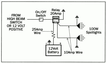 wiring tips using relays offroaders throughout 12v 30