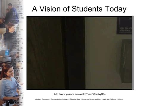 a vision of students today youtube digital citizenship responsible behavior in a digital world